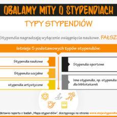 6-mojestypendium-graf-obalamy-mity-o-stypendiach-wrze-20164
