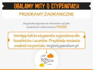 6-mojestypendium-graf-obalamy-mity-o-stypendiach-wrze-201610