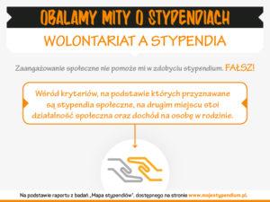 6-mojestypendium-graf-obalamy-mity-o-stypendiach-wrze-20162