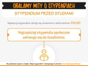 6-mojestypendium-graf-obalamy-mity-o-stypendiach-wrze-20163