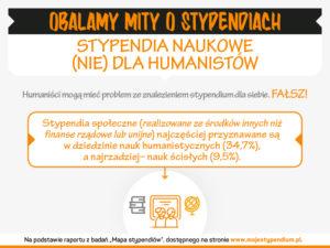 6-mojestypendium-graf-obalamy-mity-o-stypendiach-wrze-20166