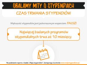6-mojestypendium-graf-obalamy-mity-o-stypendiach-wrze-20167